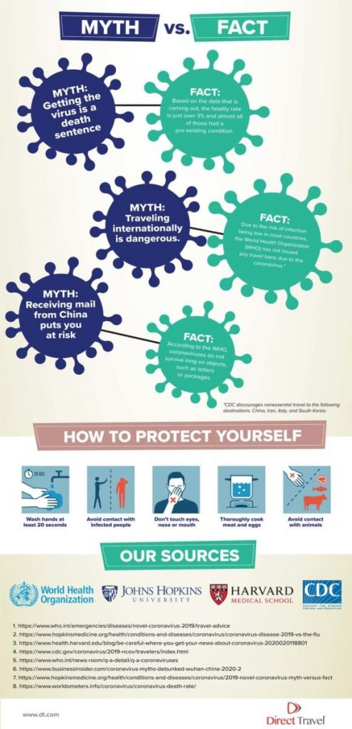 How to stay safe. Infographic courtesy: World Health Organization (WHO)